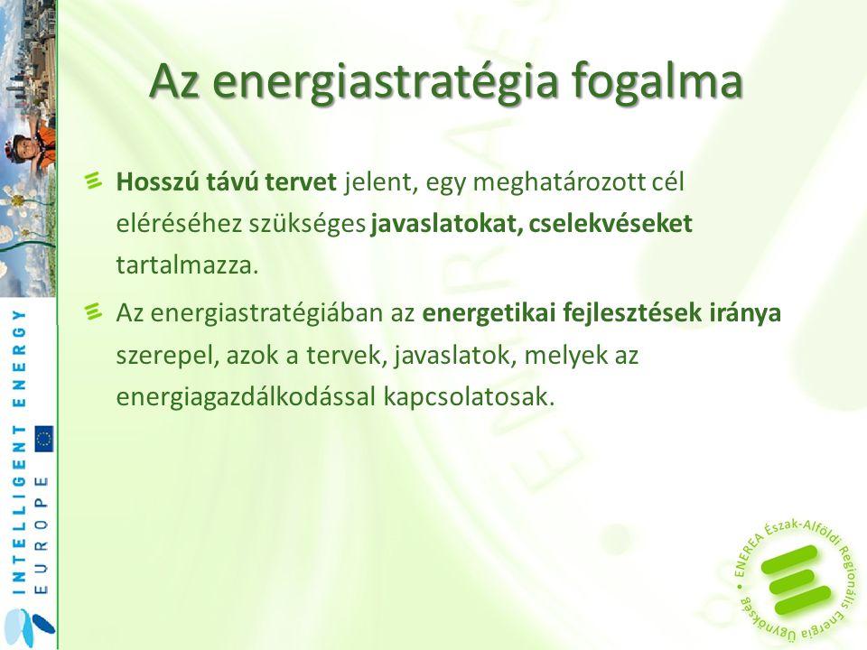 Az energiastratégia fogalma