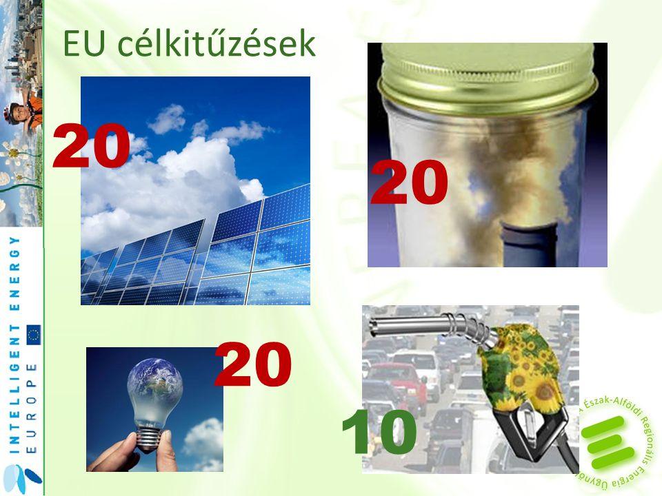 EU célkitűzések 20 20 20 10