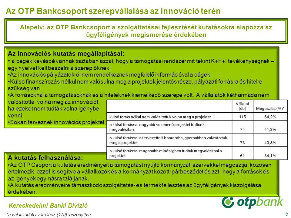 Az OTP Bankcsoport szerepvállalása az innováció terén