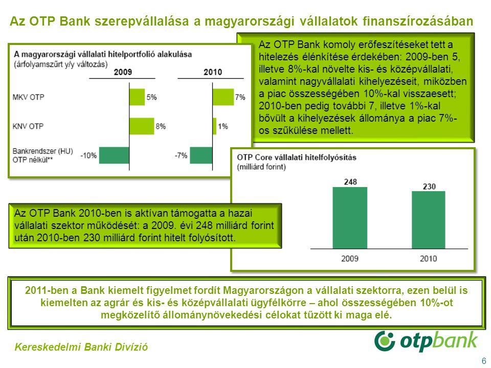 Az OTP Bank szerepvállalása a magyarországi vállalatok finanszírozásában