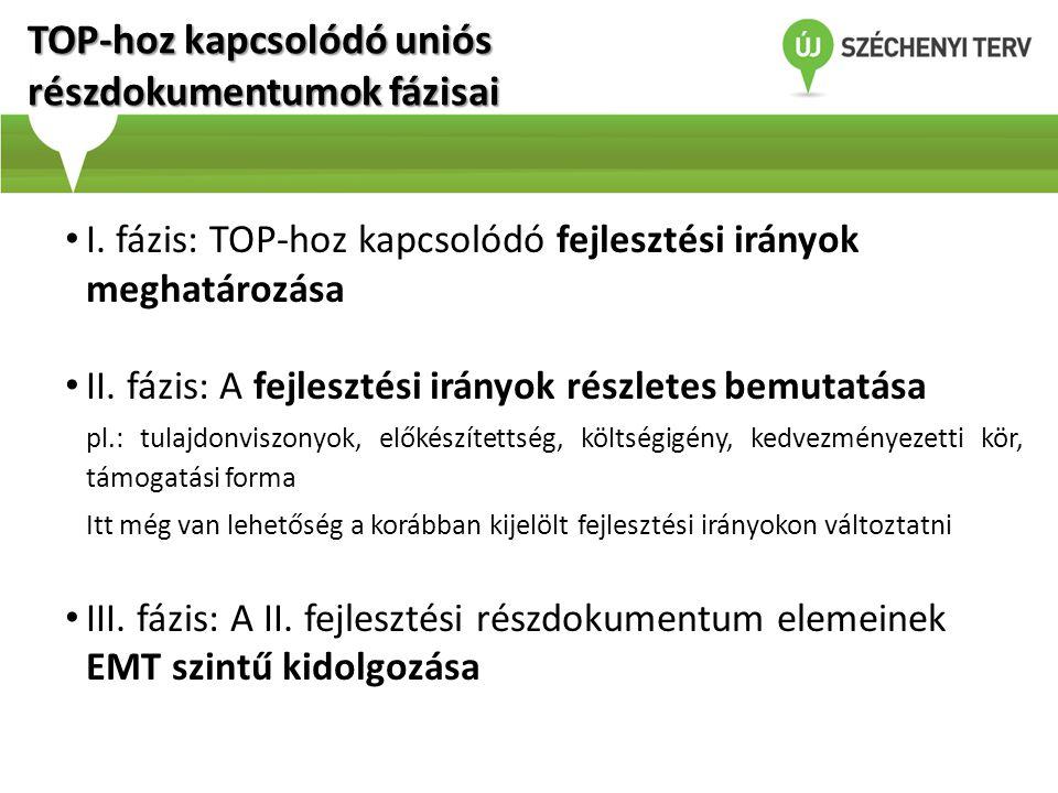 TOP-hoz kapcsolódó uniós részdokumentumok fázisai