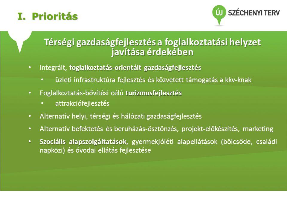 I. Prioritás Térségi gazdaságfejlesztés a foglalkoztatási helyzet javítása érdekében. Integrált, foglalkoztatás-orientált gazdaságfejlesztés.