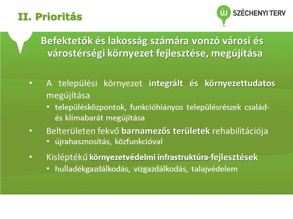 II. Prioritás Befektetők és lakosság számára vonzó városi és várostérségi környezet fejlesztése, megújítása.