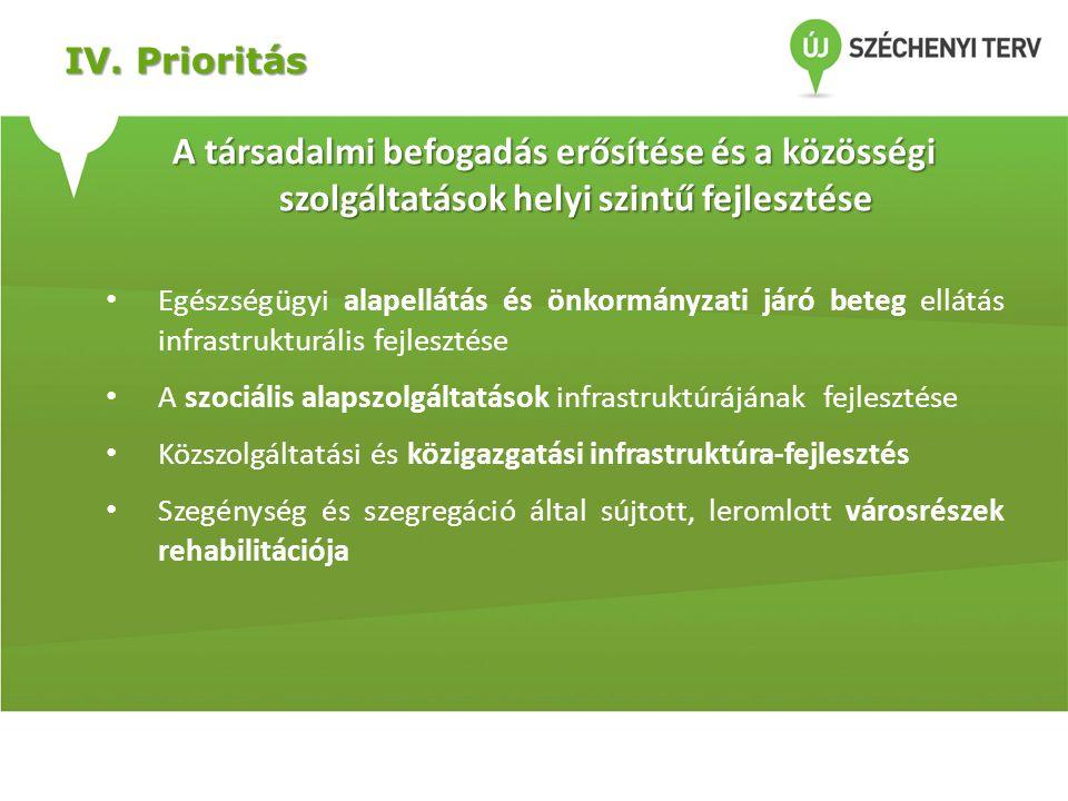 IV. Prioritás A társadalmi befogadás erősítése és a közösségi szolgáltatások helyi szintű fejlesztése.