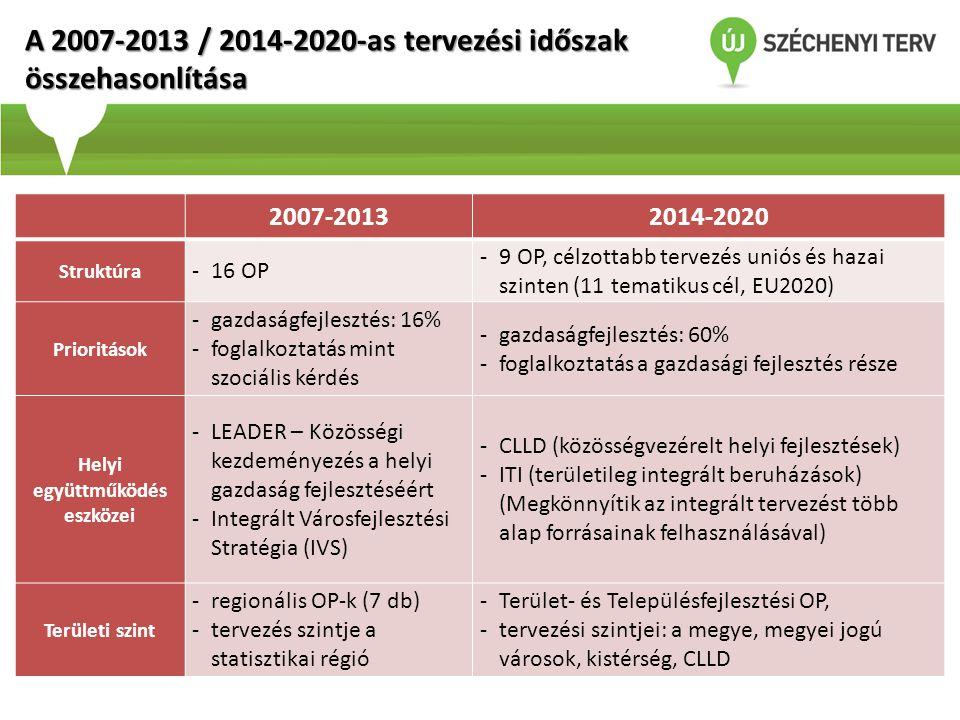 A 2007-2013 / 2014-2020-as tervezési időszak összehasonlítása