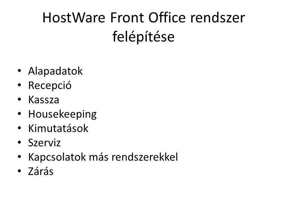 HostWare Front Office rendszer felépítése