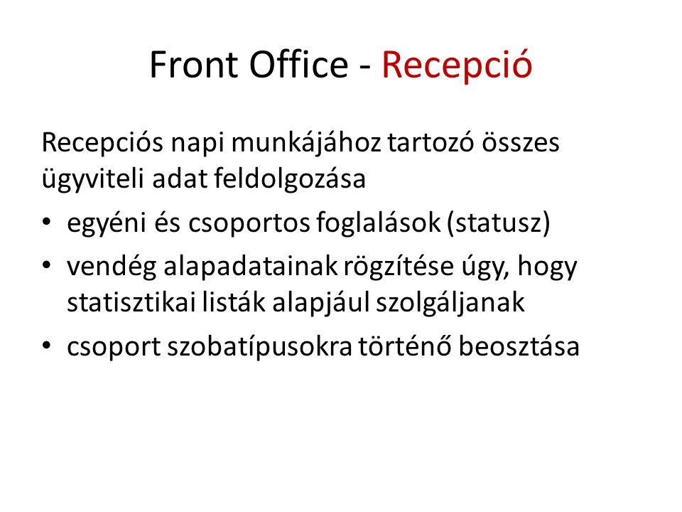 Front Office - Recepció