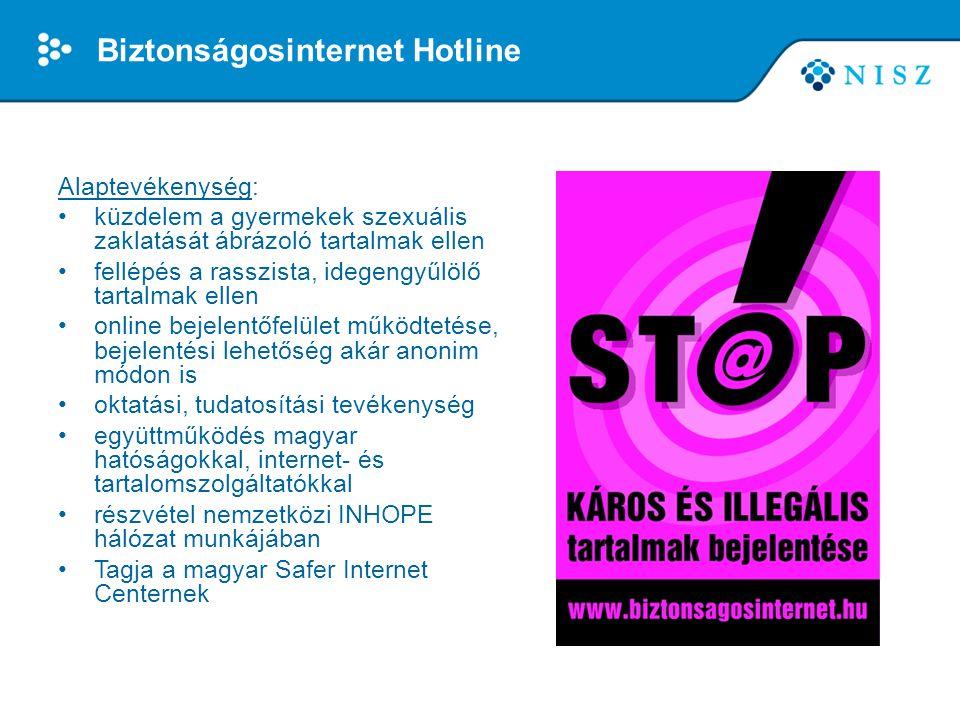 Biztonságosinternet Hotline