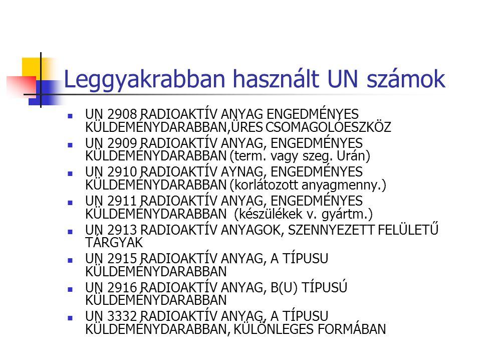 Leggyakrabban használt UN számok