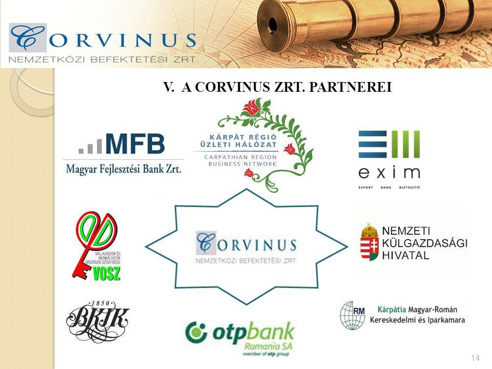 v. A CORVINUS ZRT. partnerei