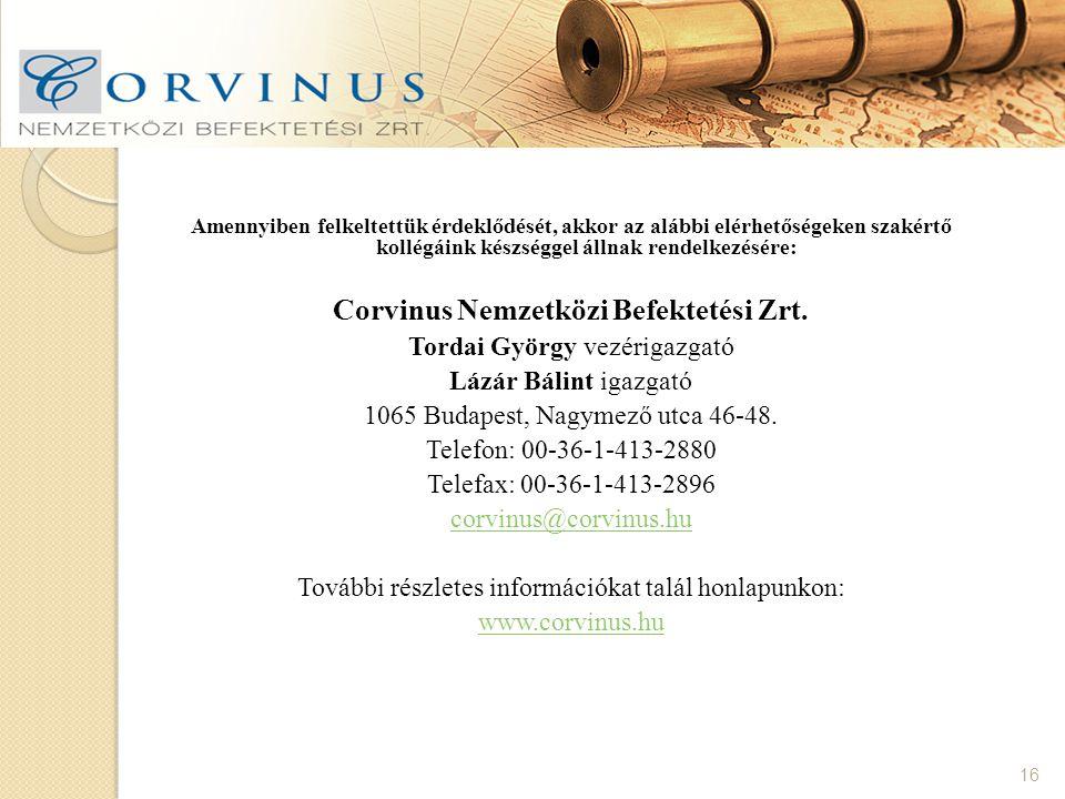 Corvinus Nemzetközi Befektetési Zrt.