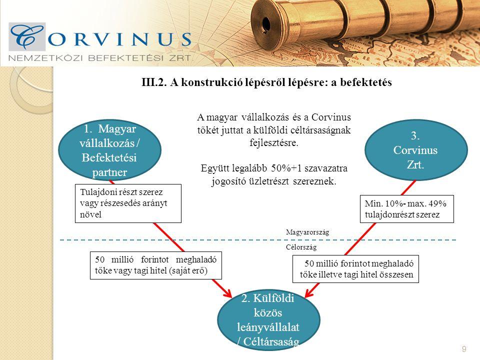 III.2. A konstrukció lépésről lépésre: a befektetés