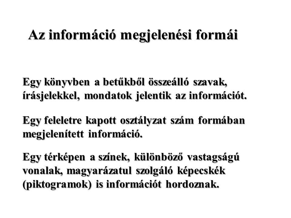 Az információ megjelenési formái