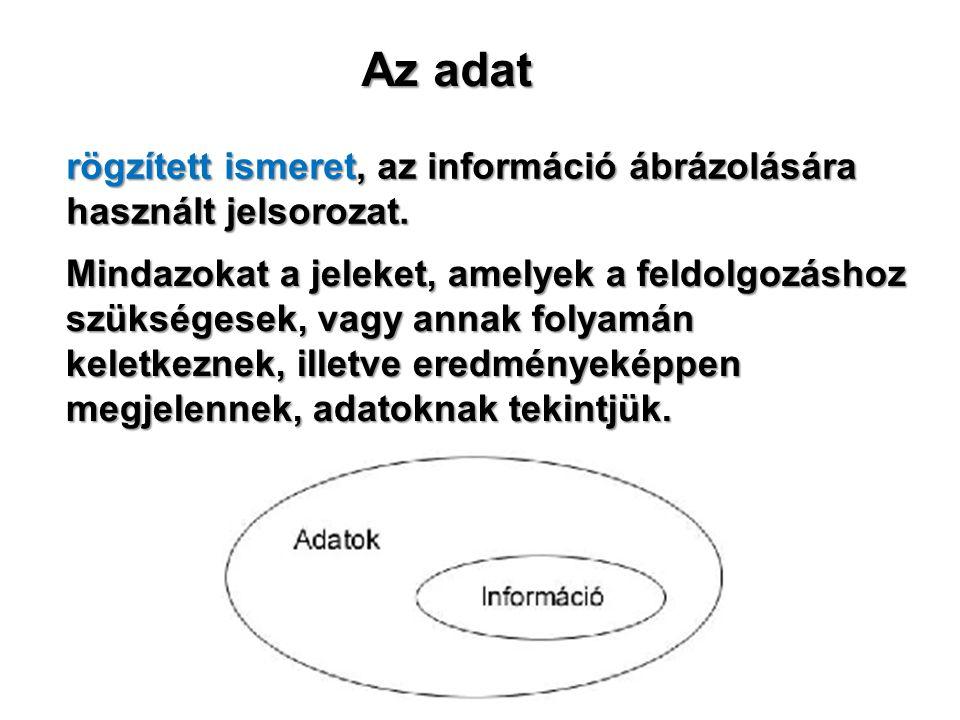 Az adat rögzített ismeret, az információ ábrázolására használt jelsorozat.