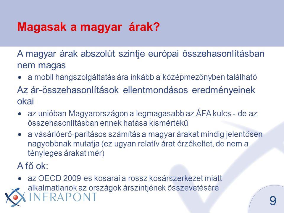 Magasak a magyar árak A magyar árak abszolút szintje európai összehasonlításban nem magas.