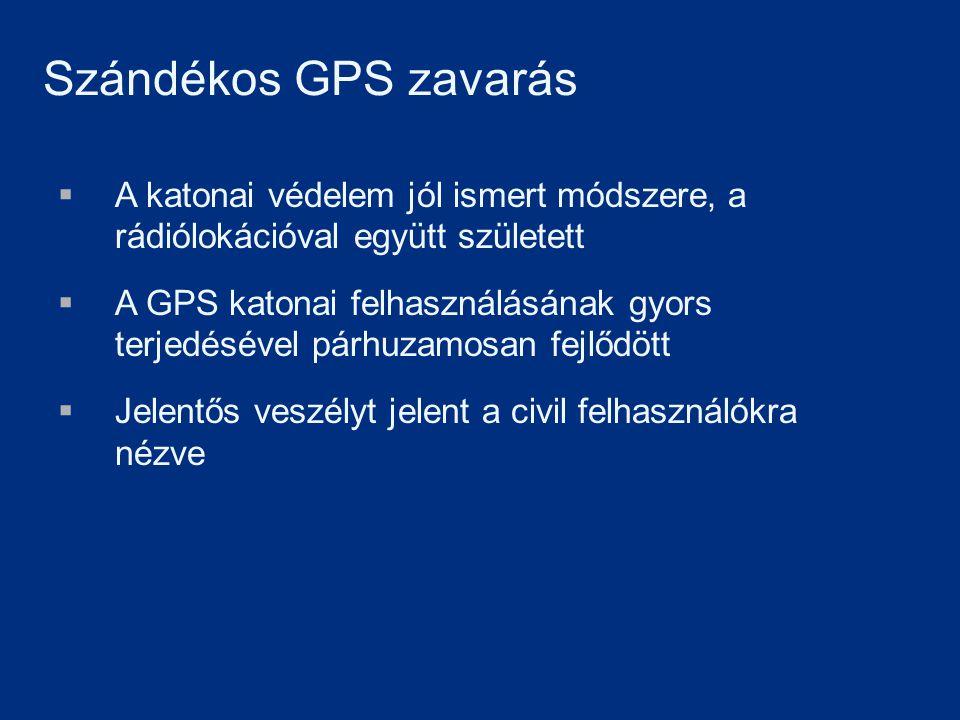 Szándékos GPS zavarás A katonai védelem jól ismert módszere, a rádiólokációval együtt született.