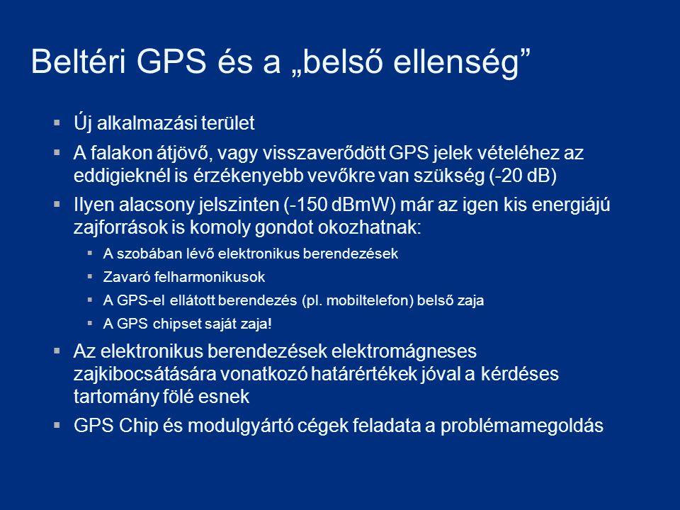"""Beltéri GPS és a """"belső ellenség"""