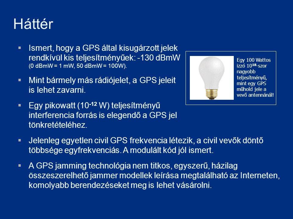 Háttér Ismert, hogy a GPS által kisugárzott jelek rendkívül kis teljesítményűek: -130 dBmW (0 dBmW = 1 mW, 50 dBmW = 100W).