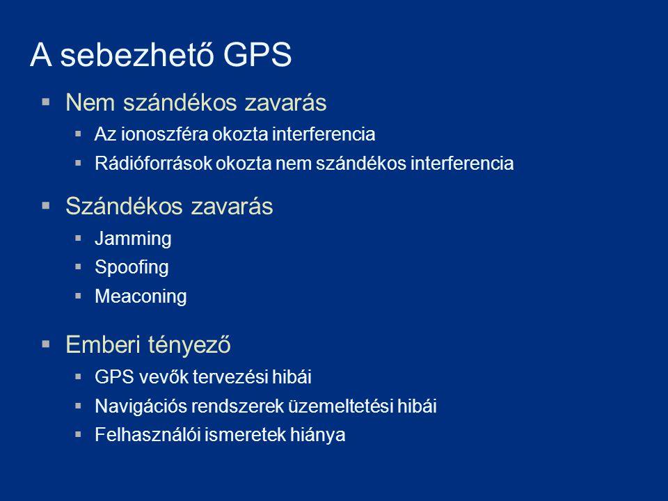 A sebezhető GPS Nem szándékos zavarás Szándékos zavarás Emberi tényező