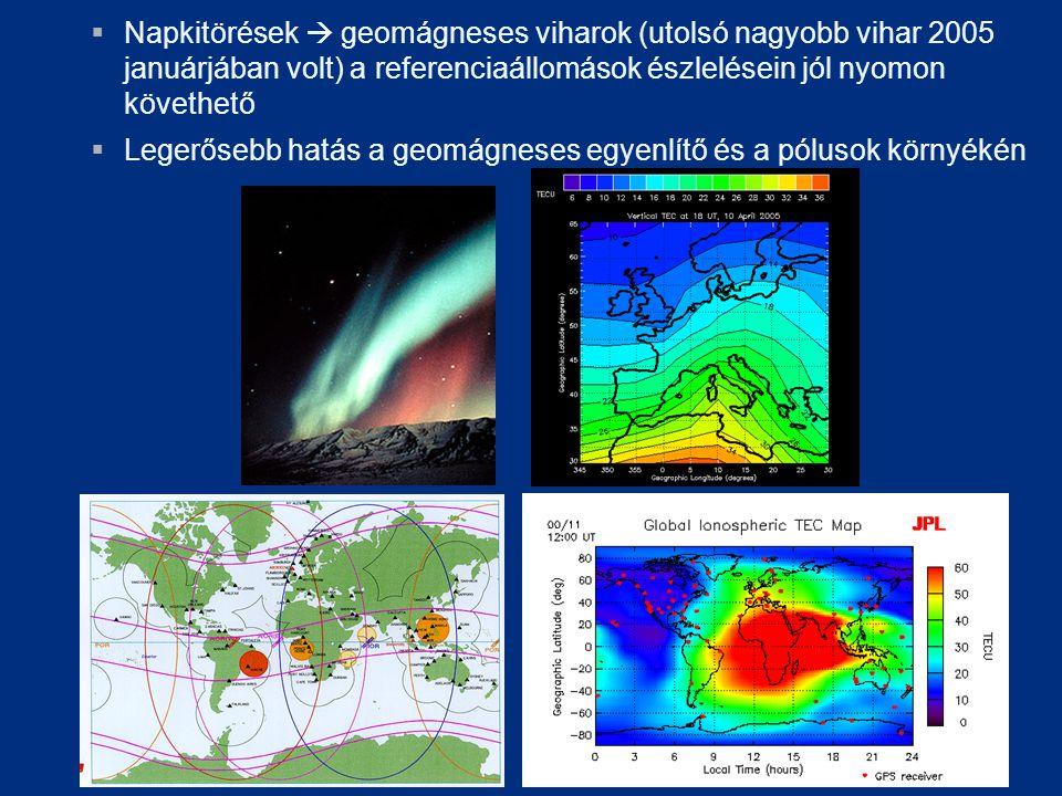 Napkitörések  geomágneses viharok (utolsó nagyobb vihar 2005 januárjában volt) a referenciaállomások észlelésein jól nyomon követhető