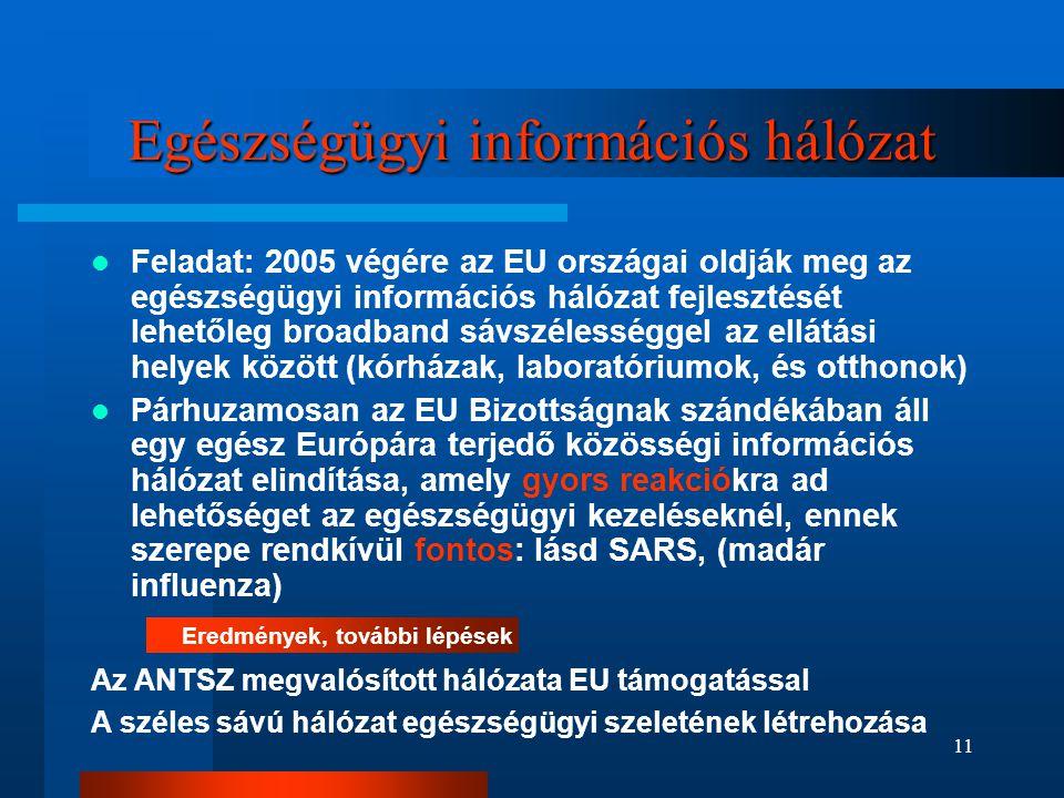 Egészségügyi információs hálózat