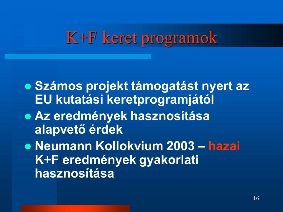 K+F keret programok Számos projekt támogatást nyert az EU kutatási keretprogramjától. Az eredmények hasznosítása alapvető érdek.