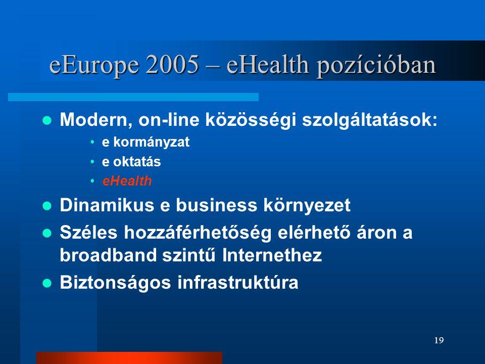 eEurope 2005 – eHealth pozícióban