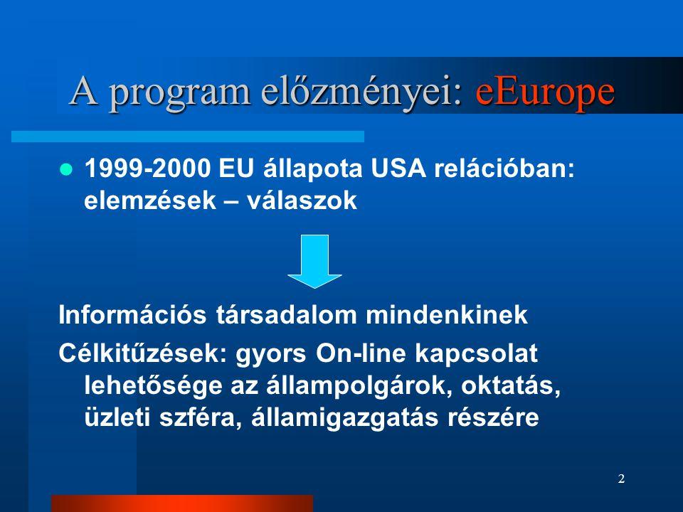 A program előzményei: eEurope