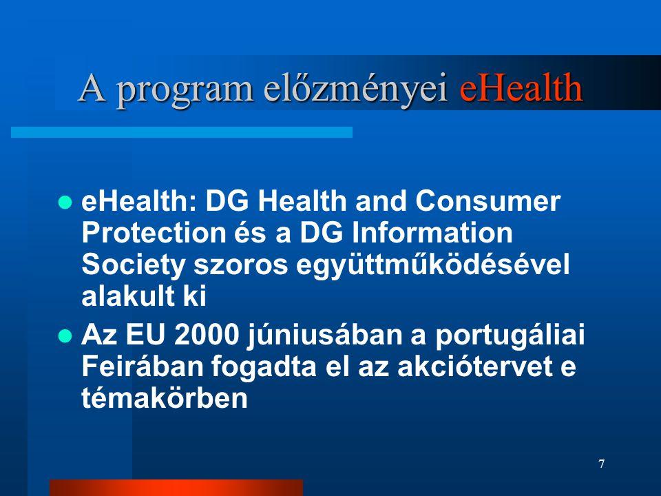 A program előzményei eHealth