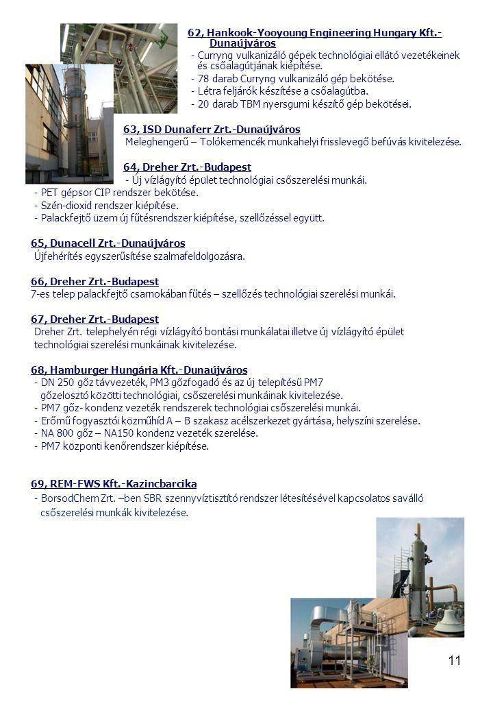 62, Hankook-Yooyoung Engineering Hungary Kft.- Dunaújváros