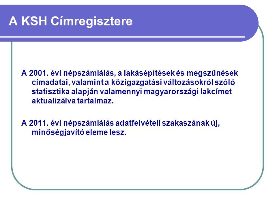 A KSH Címregisztere
