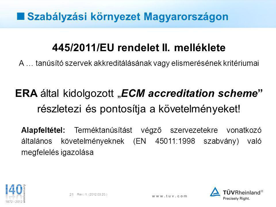 Szabályzási környezet Magyarországon