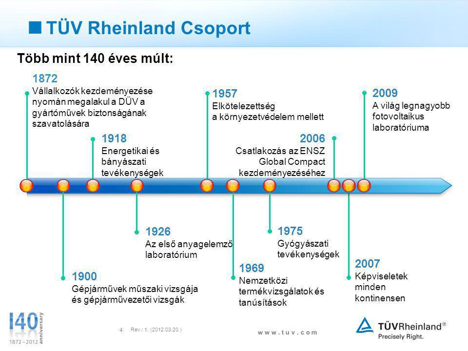 TÜV Rheinland Csoport Több mint 140 éves múlt: 1872 1957 2009 1918
