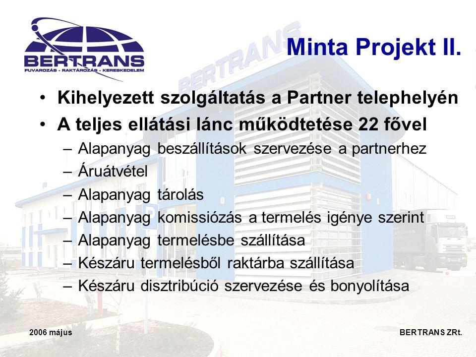 Minta Projekt II. Kihelyezett szolgáltatás a Partner telephelyén