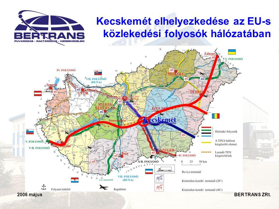 Kecskemét elhelyezkedése az EU-s közlekedési folyosók hálózatában