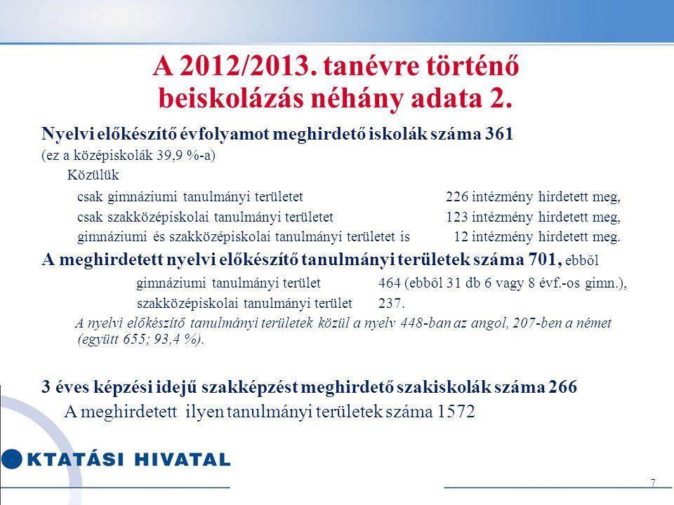 A 2012/2013. tanévre történő beiskolázás néhány adata 2.