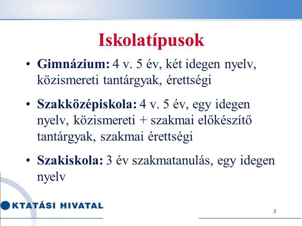 Iskolatípusok Gimnázium: 4 v. 5 év, két idegen nyelv, közismereti tantárgyak, érettségi.