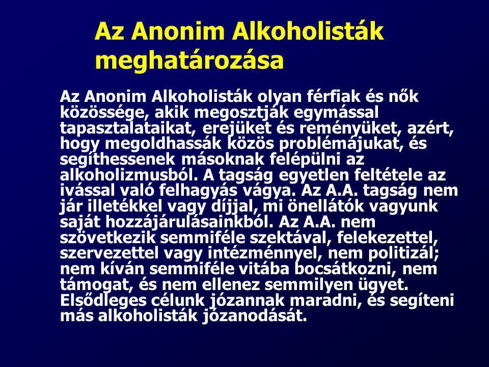 Az Anonim Alkoholisták meghatározása