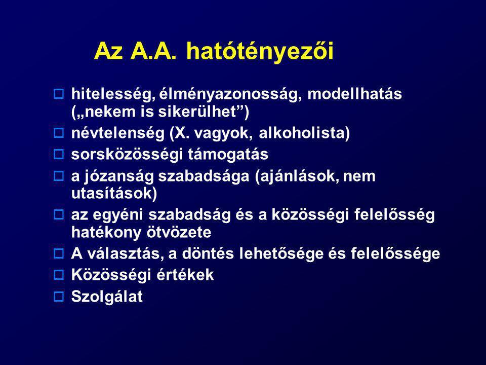 """Az A.A. hatótényezői hitelesség, élményazonosság, modellhatás (""""nekem is sikerülhet ) névtelenség (X. vagyok, alkoholista)"""