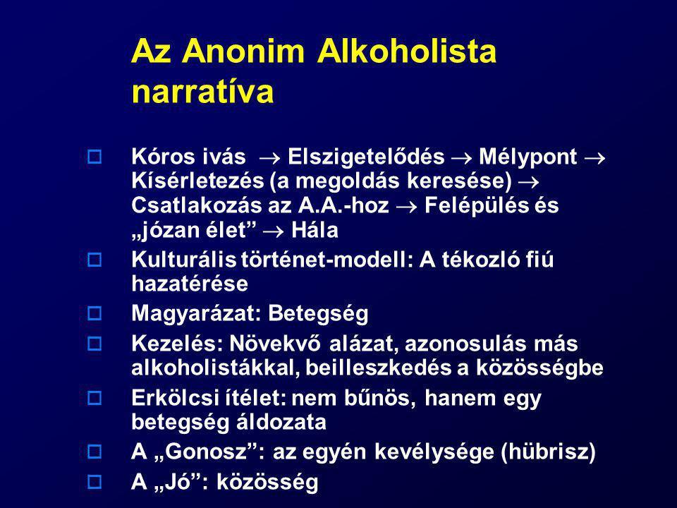 Az Anonim Alkoholista narratíva