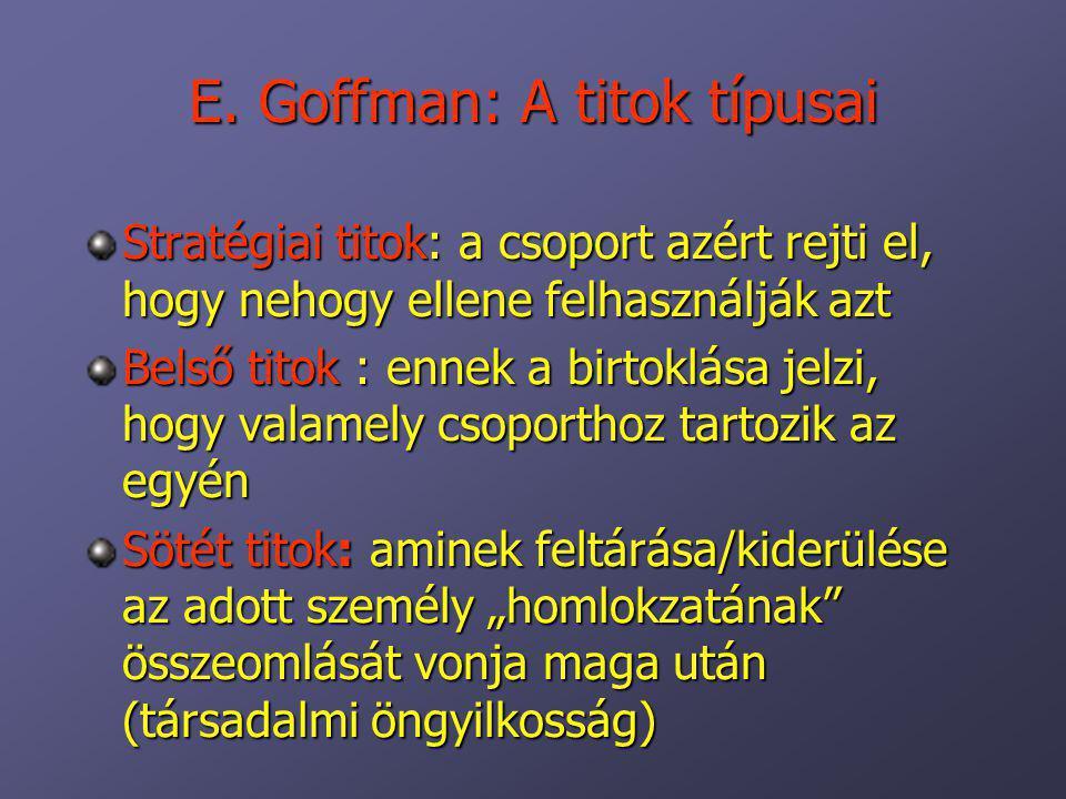 E. Goffman: A titok típusai