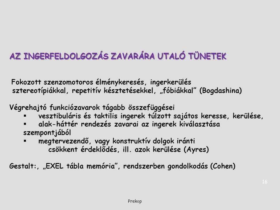 AZ INGERFELDOLGOZÁS ZAVARÁRA UTALÓ TÜNETEK