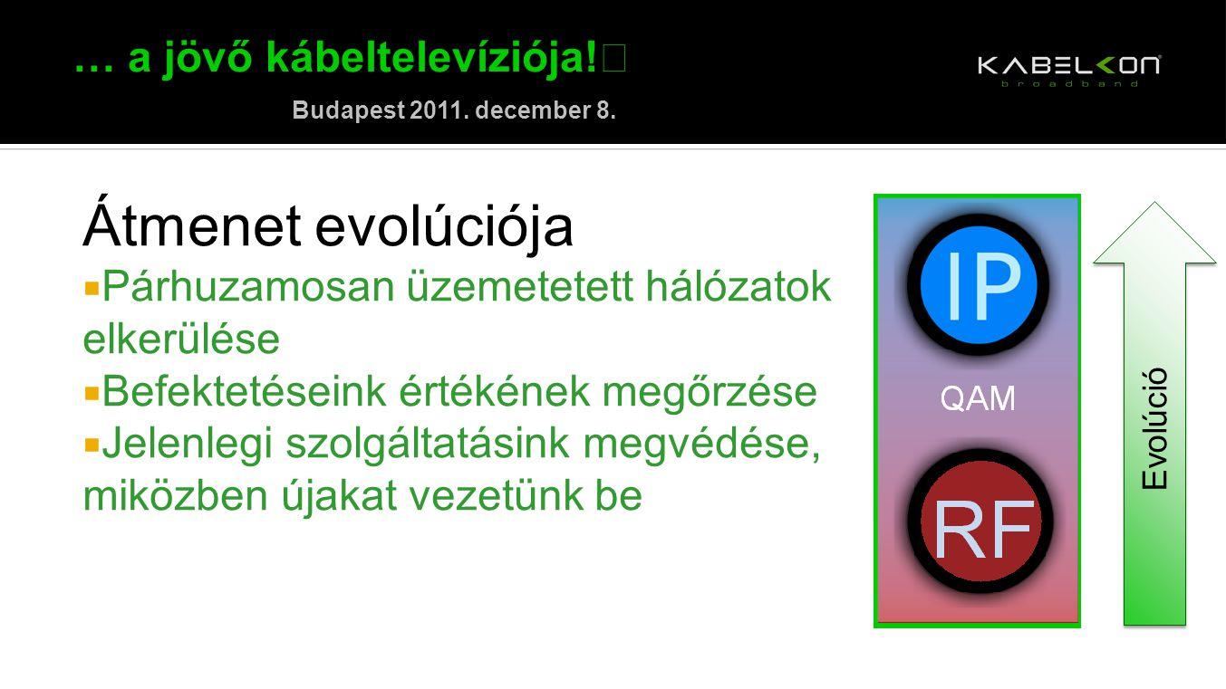 … a jövő kábeltelevíziója! Budapest 2011. december 8.