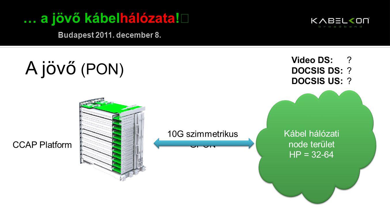 … a jövő kábelhálózata! Budapest 2011. december 8.