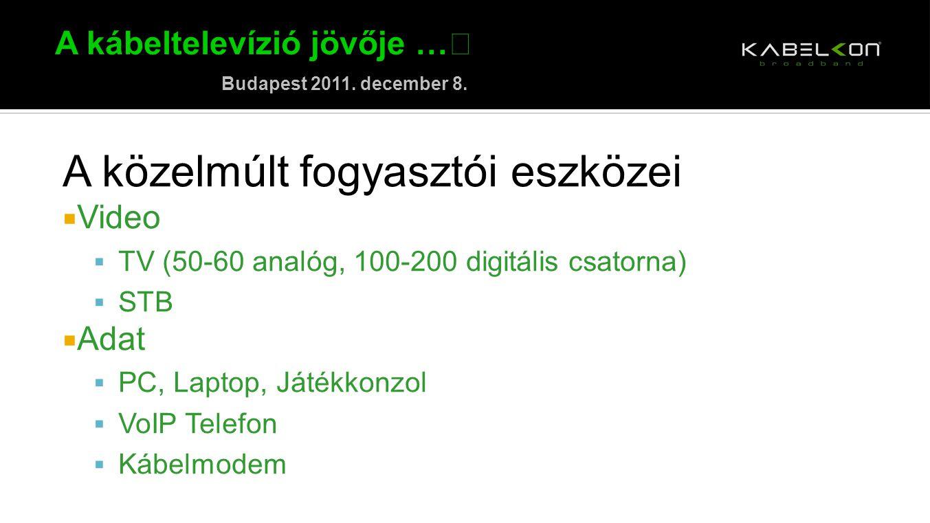 A kábeltelevízió jövője … Budapest 2011. december 8.