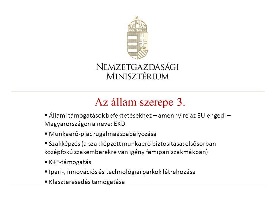 Az állam szerepe 3. Állami támogatások befektetésekhez – amennyire az EU engedi – Magyarországon a neve: EKD.