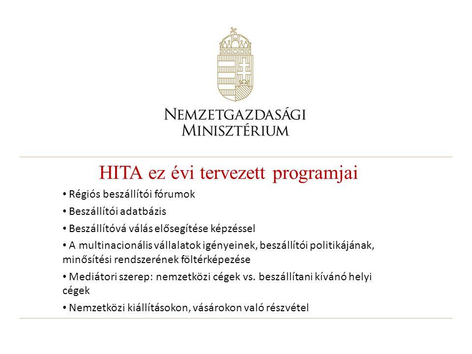 HITA ez évi tervezett programjai