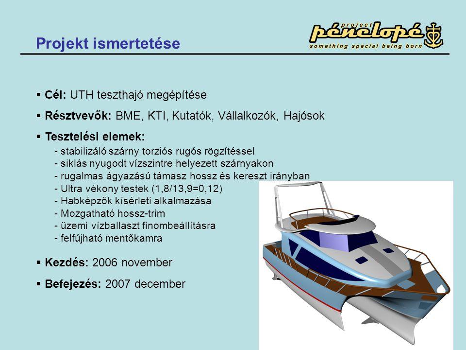 Projekt ismertetése Cél: UTH teszthajó megépítése