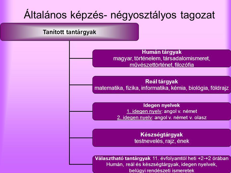 Általános képzés- négyosztályos tagozat