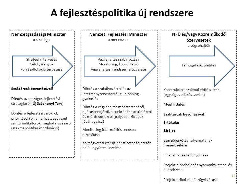 A fejlesztéspolitika új rendszere